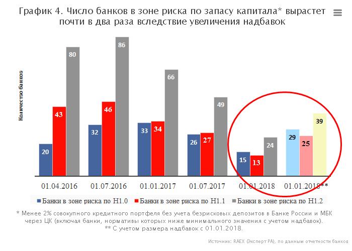 кредит 2020 прогноз график красноярское отделение n 8646 пао сбербанк реквизиты
