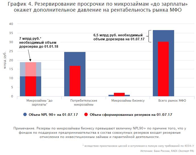мфк займер кемерово вакансии проценты на кредиты в банках россии на сегодня